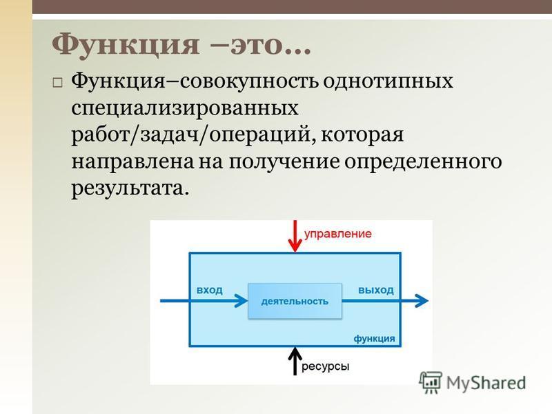Функция–совокупность однотипных специализированных работ/задач/операций, которая направлена на получение определенного результата. Функция –это…