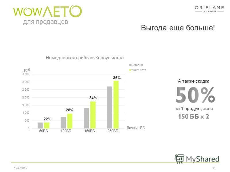2612/4/2015 для продавцов Выгода еще больше! А также скидка 50ББ100ББ150ББ250ББ руб. Личные ББ 22% 28% 34% 36% на 1 продукт, если