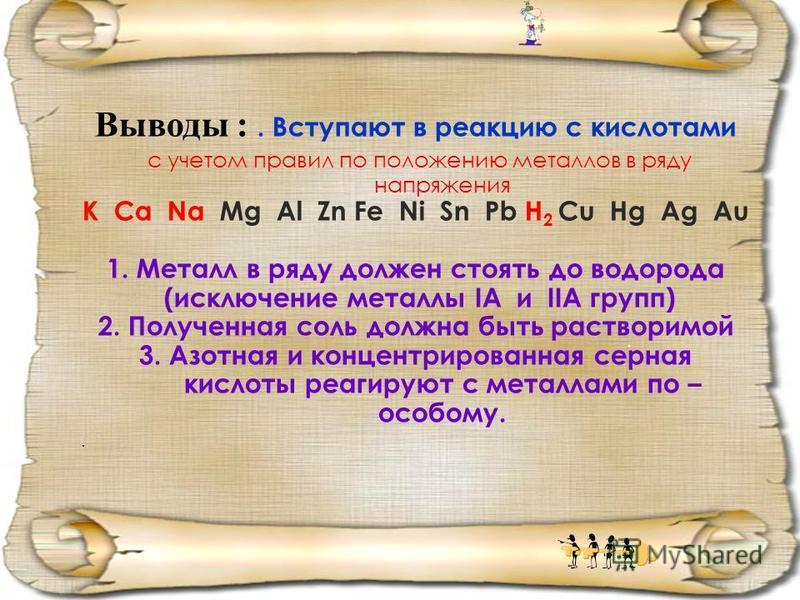 . Выводы :. Вступают в реакцию с кислотами с учетом правил по положению металлов в ряду напряжения K Ca Na Mg Al Zn Fe Ni Sn Pb H 2 Cu Hg Ag Au 1. Металл в ряду должен стоять до водорода (исключение металлы IА и IIА групп) 2. Полученная соль должна б