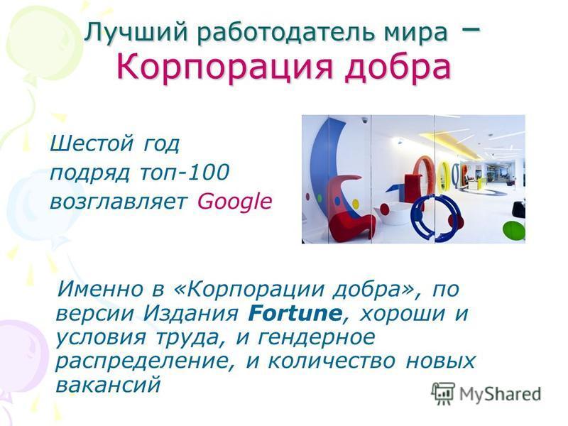 Лучший работодатель мира – Корпорация добра Шестой год подряд топ-100 возглавляет Google Именно в «Корпорации добра», по версии Издания Fortune, хороши и условия труда, и гендерное распределение, и количество новых вакансий