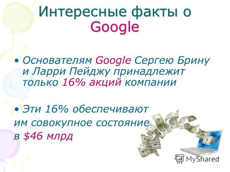 Интересные факты о Google Основателям Google Сергею Брину и Ларри Пейджу принадлежит только 16% акций компании Эти 16% обеспечивают им совокупное состояние в $46 млрд