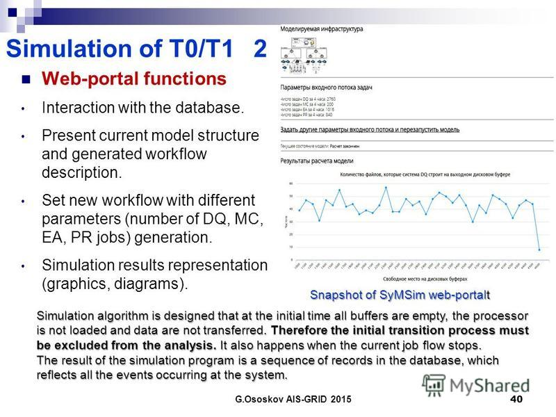Simulation of T0/T1 2 Web-portal functions Interaction with the database. Present current model structure and generated workflow description. Set new workflow with different parameters (number of DQ, MC, EA, PR jobs) generation. Simulation results re