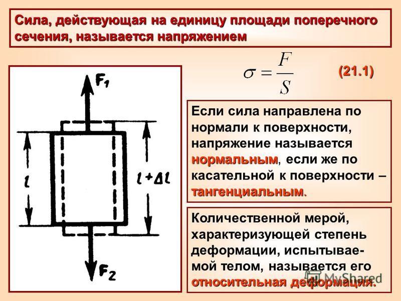 Сила, действующая на единицу площади поперечного сечения, называется напряжением Если сила направлена по нормали к поверхности, нормальным напряжение называется нормальным, если же по тангенциальным. касательной к поверхности – тангенциальным. относи