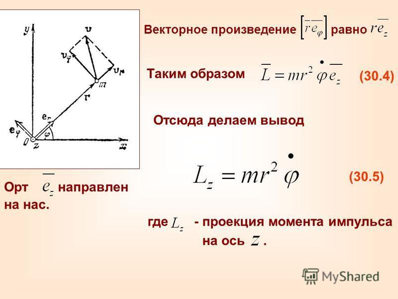 Орт направлен на нас. где - проекция момента импульса на ось. (30.5) Отсюда делаем вывод Таким образом (30.4) Векторное произведение равно