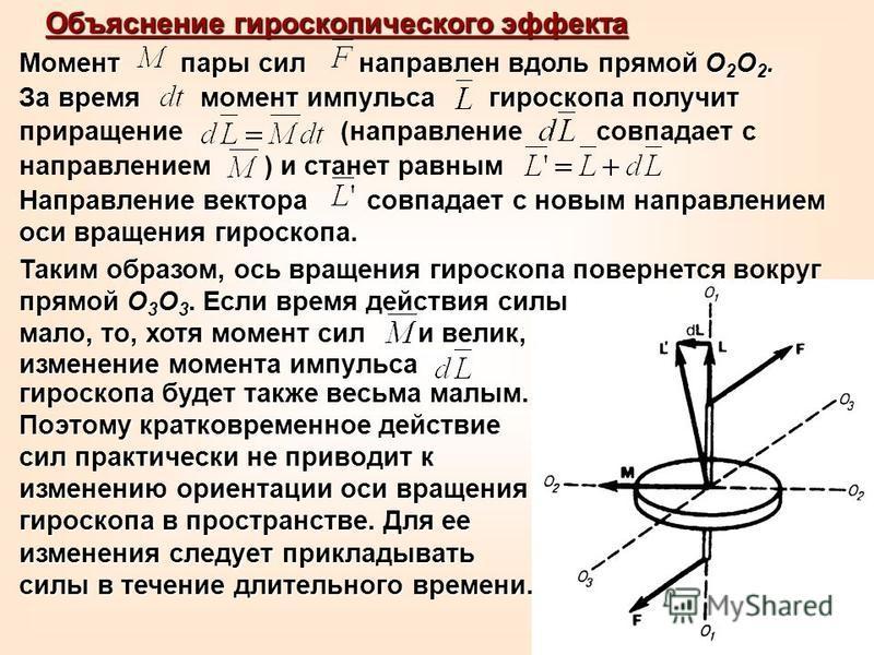 Направление вектора совпадает с новым направлением оси вращения гироскопа. Объяснение гироскопического эффекта Момент пары сил направлен вдоль прямой О 2 О 2. За время момент импульса гироскопа получит приращение (направление совпадает с направлением
