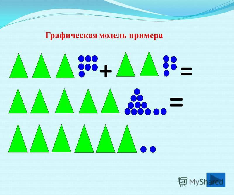 Выложите графическую модель последнего примера.графическую модель
