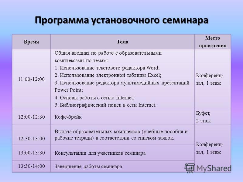 Программаустановочногосеминара Программа установочного семинара