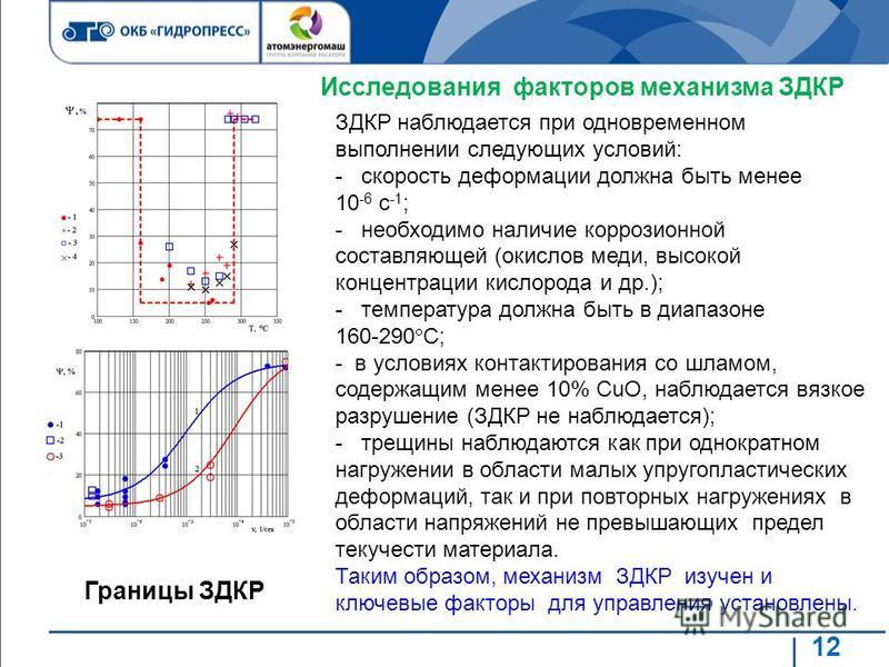 12 Исследования факторов механизма ЗДКР ЗДКР наблюдается при одновременном выполнении следующих условий: - скорость деформации должна быть менее 10 -6 с -1 ; - необходимо наличие коррозионной составляющей (окислов меди, высокой концентрации кислорода
