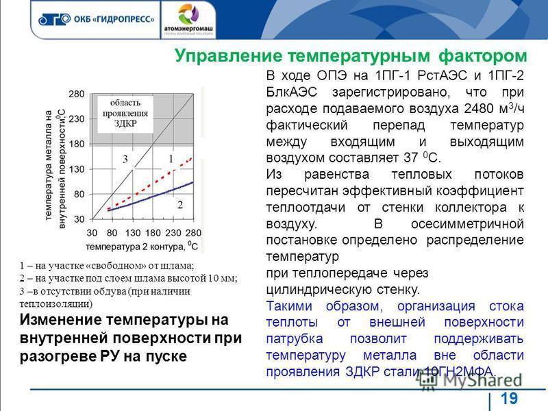19 Управление температурным фактором 1 – на участке «свободном» от шлама; 2 – на участке под слоем шлама высотой 10 мм; 3 –в отсутствии обдува (при наличии теплоизоляции) Изменение температуры на внутренней поверхности при разогреве РУ на пуске В ход