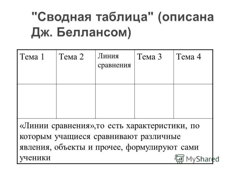 Тема 1Тема 2 Линия сравнения Тема 3Тема 4 «Линии сравнения»,то есть характеристики, по которым учащиеся сравнивают различные явления, объекты и прочее, формулируют сами ученики