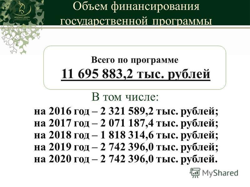 Всего по программе 11 695 883,2 тыс. рублей В том числе: на 2016 год – 2 321 589,2 тыс. рублей; на 2017 год – 2 071 187,4 тыс. рублей; на 2018 год – 1 818 314,6 тыс. рублей; на 2019 год – 2 742 396,0 тыс. рублей; на 2020 год – 2 742 396,0 тыс. рублей