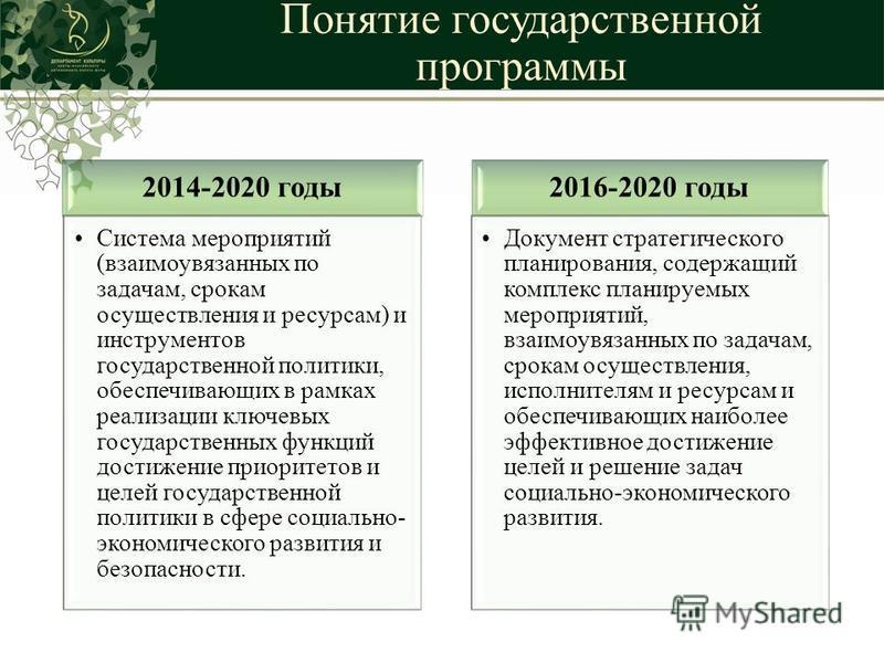 2014-2020 годы Система мероприятий (взаимоувязанных по задачам, срокам осуществления и ресурсам) и инструментов государственной политики, обеспечивающих в рамках реализации ключевых государственных функций достижение приоритетов и целей государственн