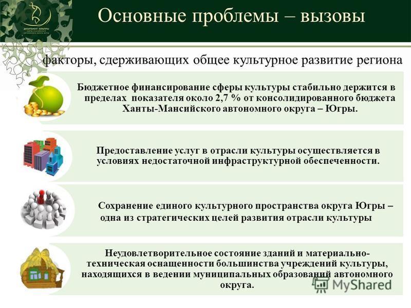 Основные проблемы – вызовы факторы, сдерживающих общее культурное развитие региона Бюджетное финансирование сферы культуры стабильно держится в пределах показателя около 2,7 % от консолидированного бюджета Ханты-Мансийского автономного округа – Югры.