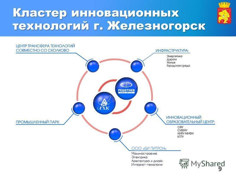 9 Кластер инновационных технологий г. Железногорск