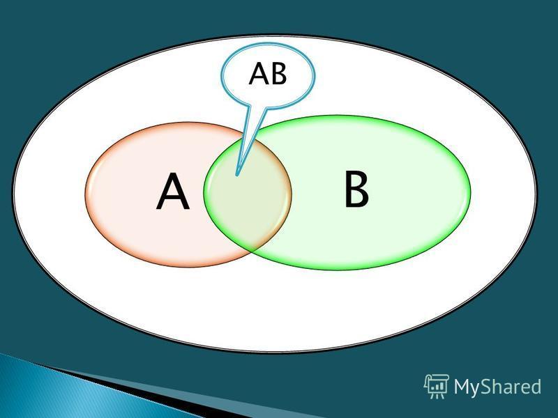 A B AB