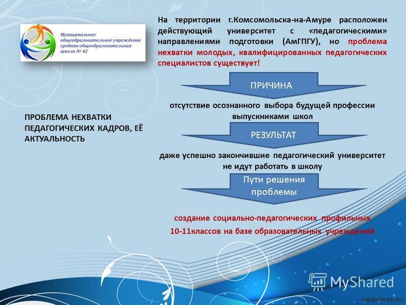 На территории г.Комсомольска-на-Амуре расположен действующий университет с «педагогическими» направлениями подготовки (АмГПГУ), но проблема нехватки молодых, квалифицированных педагогических специалистов существует! отсутствие осознанного выбора буду