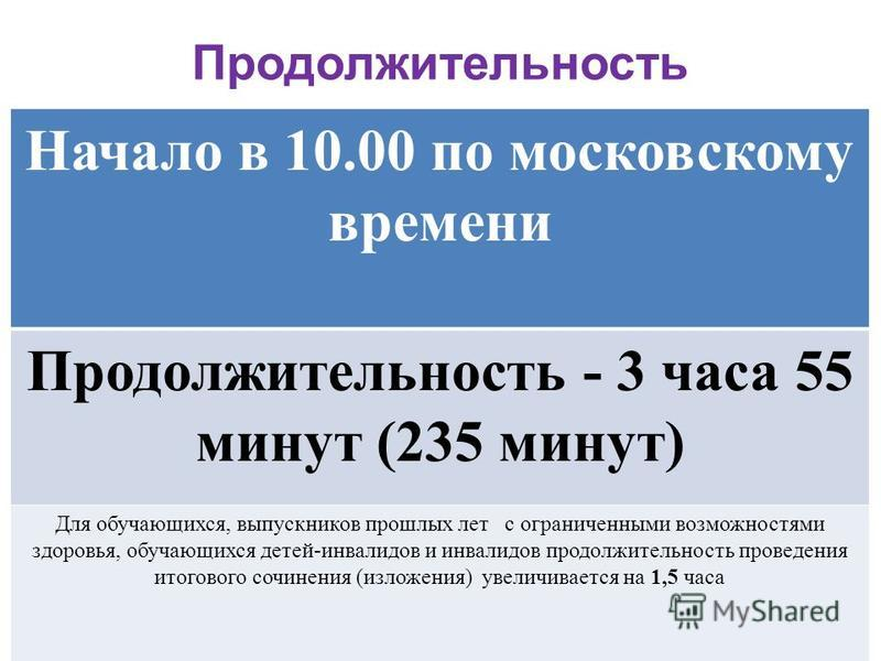 Начало в 10.00 по московскому времени Продолжительность - 3 часа 55 минут (235 минут) Для обучающихся, выпускников прошлых лет с ограниченными возможностями здоровья, обучающихся детей-инвалидов и инвалидов продолжительность проведения итогового сочи