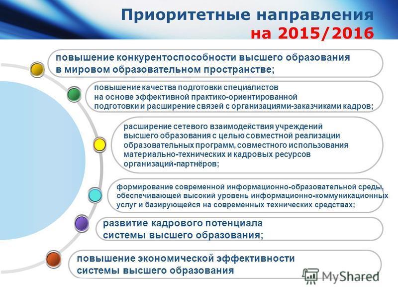www.themegallery.com Company Logo Приоритетные направления на 2015/2016 повышение экономической эффективности системы высшего образования формирование современной информационно-образовательной среды, обеспечивающей высокий уровень информационно-комму
