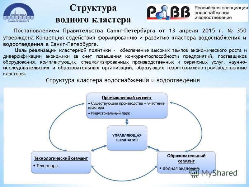 Структура водного кластера Постановлением Правительства Санкт-Петербурга от 13 апреля 2015 г. 350 утверждена Концепция содействия формированию и развитию кластера водоснабжения и водоотведения в Санкт-Петербурге. Цель реализации кластерной политики -