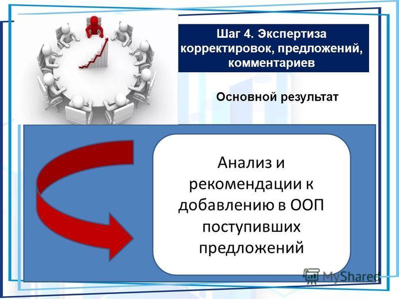 Шаг 4. Экспертиза корректировок, предложений, комментариев Основной результат Анализ и рекомендации к добавлению в ООП поступивших предложений