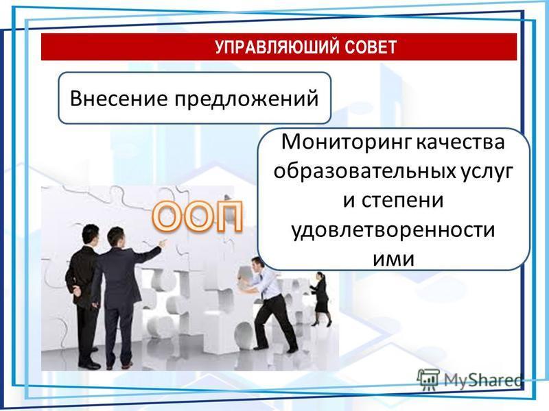 УПРАВЛЯЮШИЙ СОВЕТ Внесение предложений Мониторинг качества образовательных услуг и степени удовлетворенности ими УПРАВЛЯЮШИЙ СОВЕТ