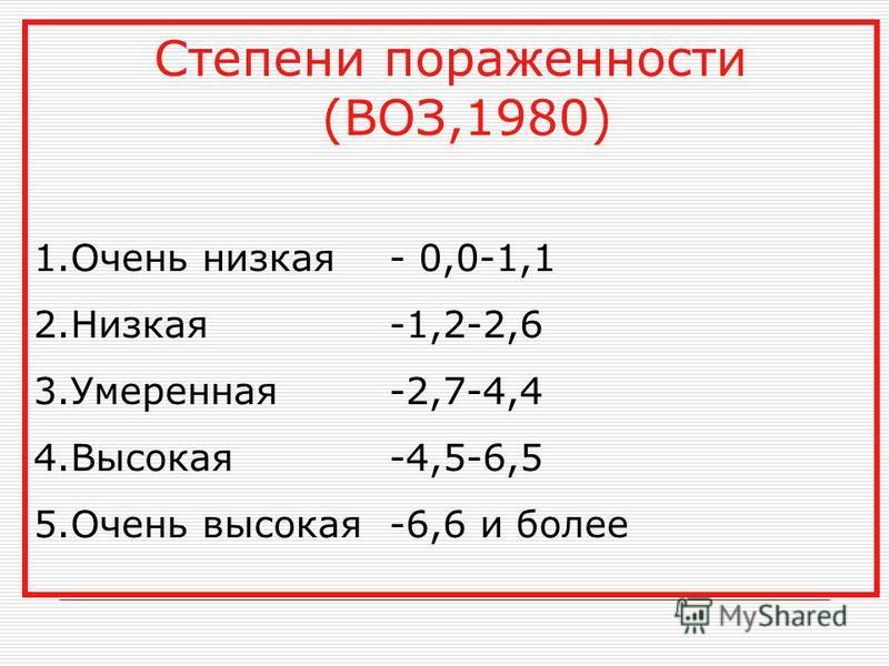 Степени пораженности (ВОЗ,1980) 1. Очень низкая - 0,0-1,1 2. Низкая -1,2-2,6 3.Умеренная-2,7-4,4 4.Высокая-4,5-6,5 5. Очень высокая-6,6 и более