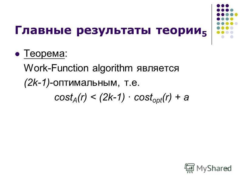 15 Главные результаты теории 5 Теорема: Work-Function algorithm является (2k-1)-оптимальным, т.е. cost A (r) < (2k-1) · cost opt (r) + а
