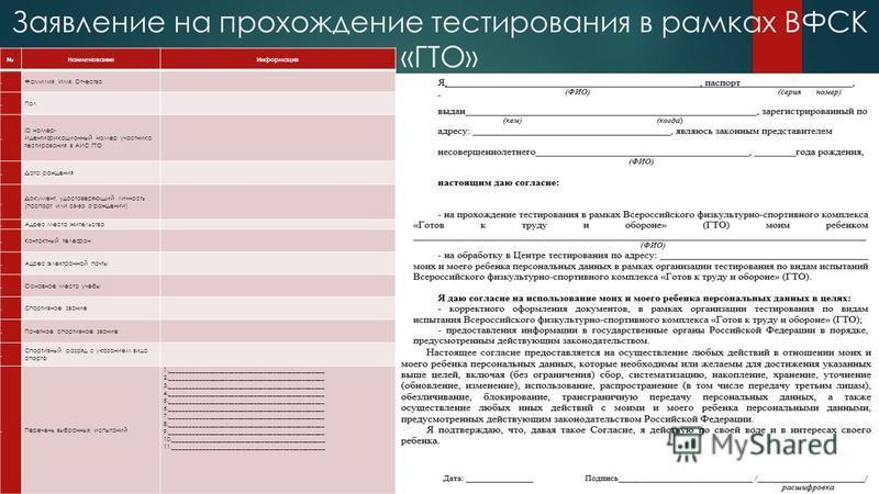 Заявление на прохождение тестирования в рамках ВФСК «ГТО» Наименование Информация 1. Фамилия, Имя, Отчество 1. Пол 1. ID номер- Идентификационный номер участника тестирования в АИС ГТО 1. Дата рождения 1. Документ, удостоверяющий личность (паспорт ил