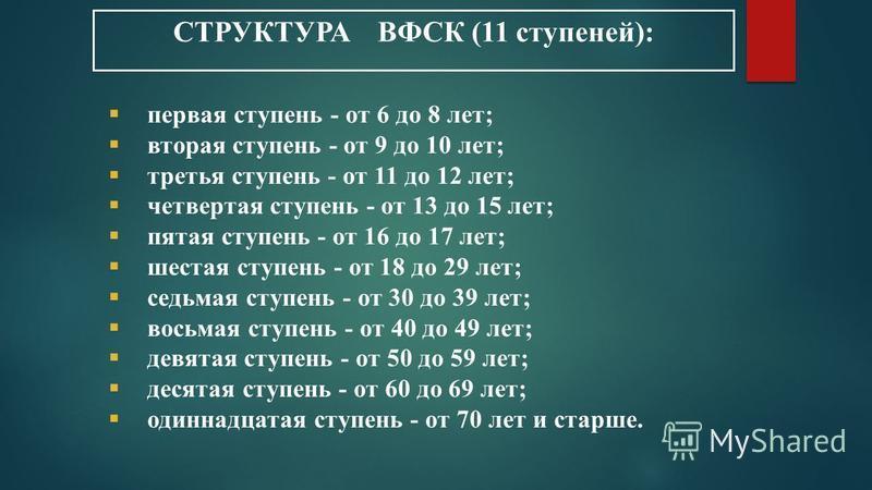 СТРУКТУРА ВФСК (11 ступеней): первая ступень - от 6 до 8 лет; вторая ступень - от 9 до 10 лет; третья ступень - от 11 до 12 лет; четвертая ступень - от 13 до 15 лет; пятая ступень - от 16 до 17 лет; шестая ступень - от 18 до 29 лет; седьмая ступень -