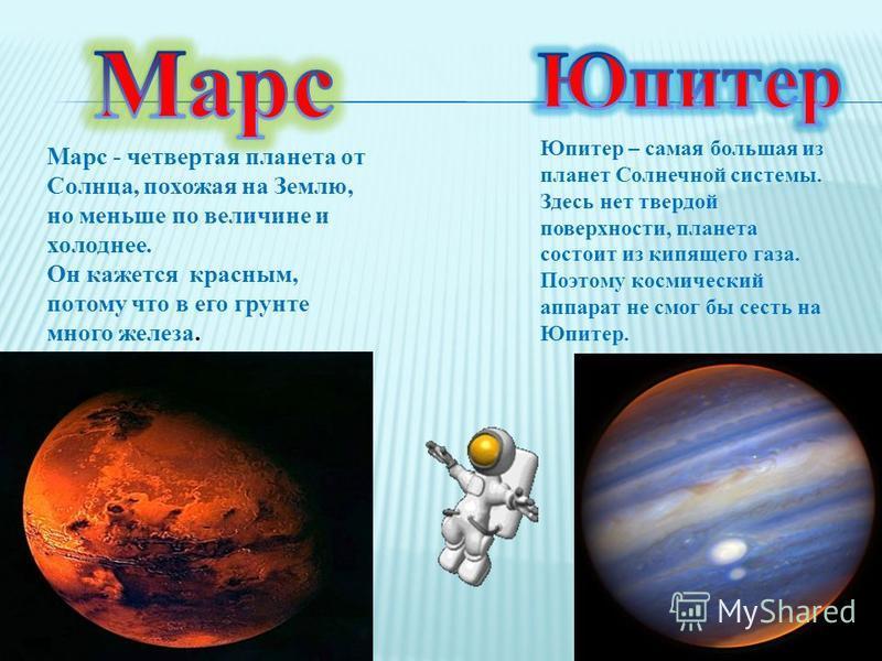 Марс - четвертая планета от Солнца, похожая на Землю, но меньше по величине и холоднее. Он кажется красным, потому что в его грунте много железа. Юпитер – самая большая из планет Солнечной системы. Здесь нет твердой поверхности, планета состоит из ки