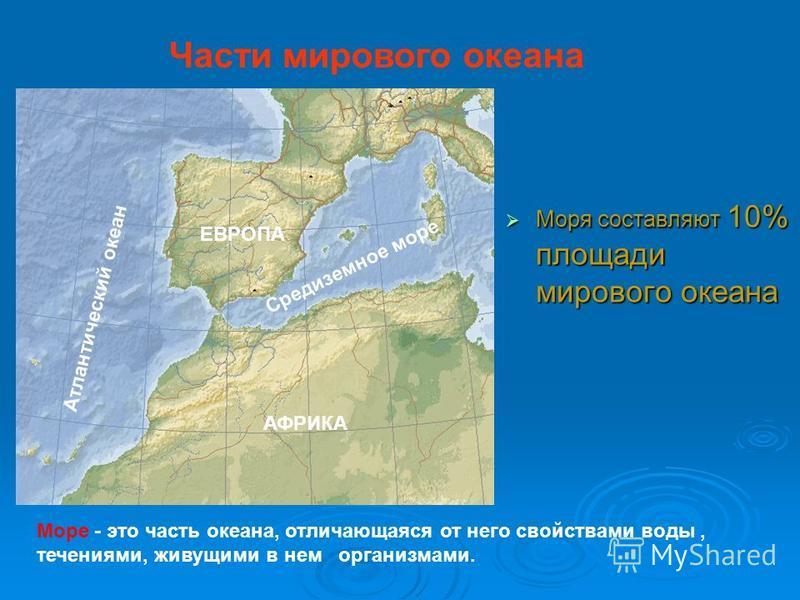 Моря составляют 10% площади мирового океана Моря составляют 10% площади мирового океана Части мирового океана Море - это часть океана, отличающаяся от него свойствами воды, течениями, живущими в нем организмами. АФРИКА Средиземное море ЕВРОПА Атланти