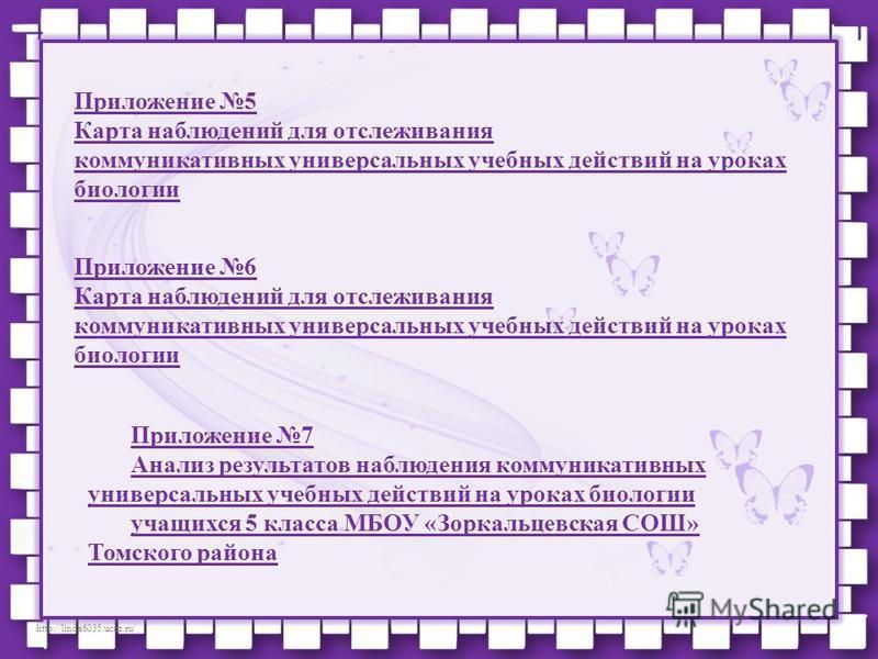 http://linda6035.ucoz.ru/ Приложение 5 Карта наблюдений для отслеживания коммуникативных универсальных учебных действий на уроках биологии Приложение 6 Карта наблюдений для отслеживания коммуникативных универсальных учебных действий на уроках биологи