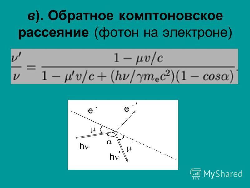 в). Обратное комптоновское рассеяние (фотон на электроне)