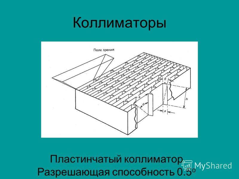 Коллиматоры Пластинчатый коллиматор Разрешающая способность 0.5 o