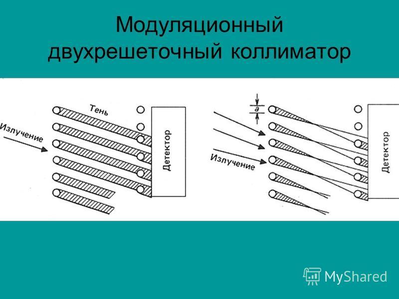 Модуляционный двухрешеточный коллиматор