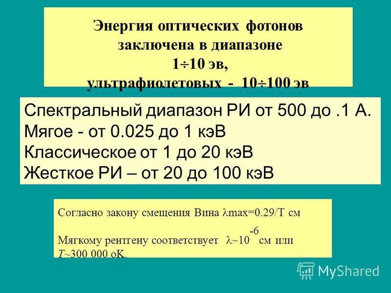 Спектральный диапазон РИ от 500 до.1 А. Мягое - от 0.025 до 1 кэВ Классическое от 1 до 20 кэВ Жесткое РИ – от 20 до 100 кэВ Энергия оптических фотонов заключена в диапазоне 1 10 эв, ультрафиолетовых - 10 100 эв Согласно закону смещения Вина max=0.29/