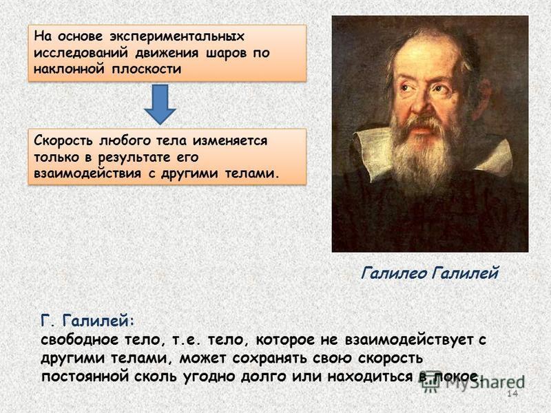 14 Г. Галилей: свободное тело, т.е. тело, которое не взаимодействует с другими телами, может сохранять свою скорость постоянной сколь угодно долго или находиться в покое. На основе экспериментальных исследований движения шаров по наклонной плоскости