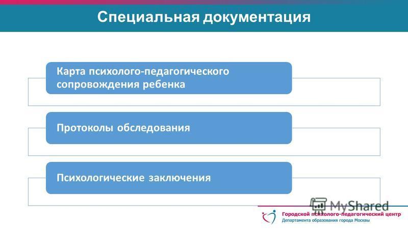Специальная документация Карта психолого-педагогического сопровождения ребенка Протоколы обследования Психологические заключения