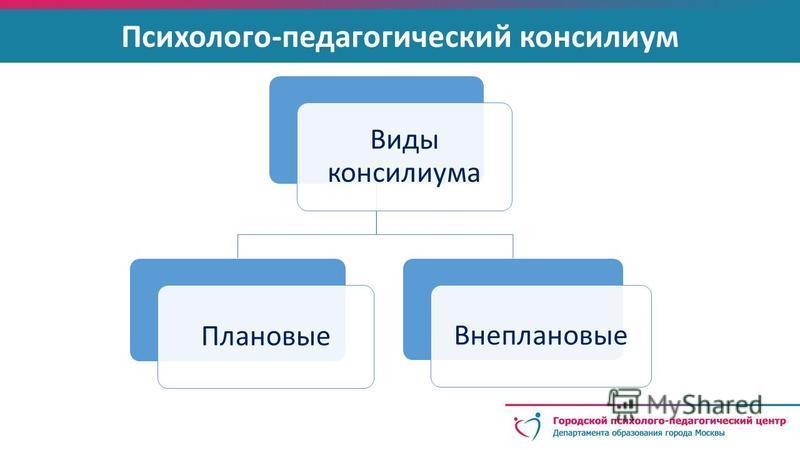 Психолого-педагогический консилиум Виды консилиума Плановые Внеплановые