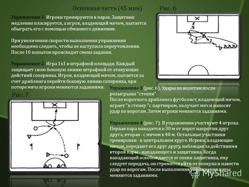 Упражнение 3 ( рис. 6). Удары по воротам после розыгрыша