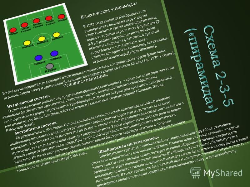 Классическая « пирамида » В 1883 году команда Кембриджского университета вышла на игру с двумя защитниками и тремя полузащитниками, перед которыми играло пять форвардов (2- 3-5). Крайние полузащитники во время обороны следили за флангами, а средний и