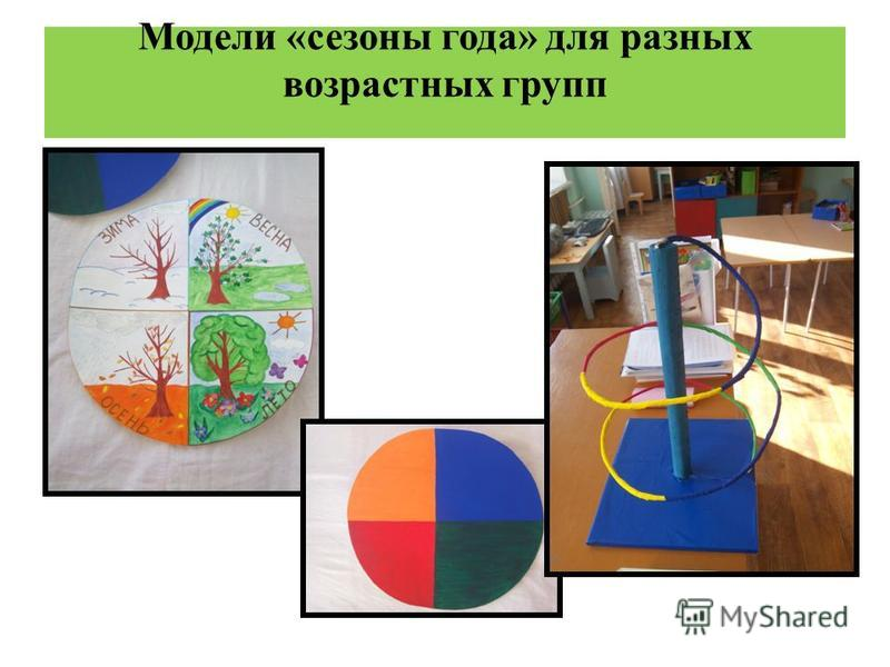 Модели «сезоны года» для разных возрастных групп