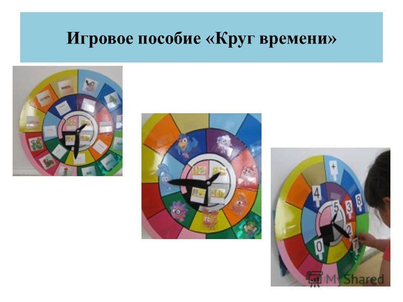 Игровое пособие «Круг времени»