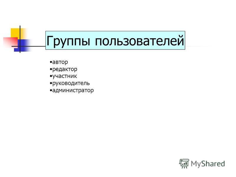 Группы пользователей автор редактор участник руководитель администратор