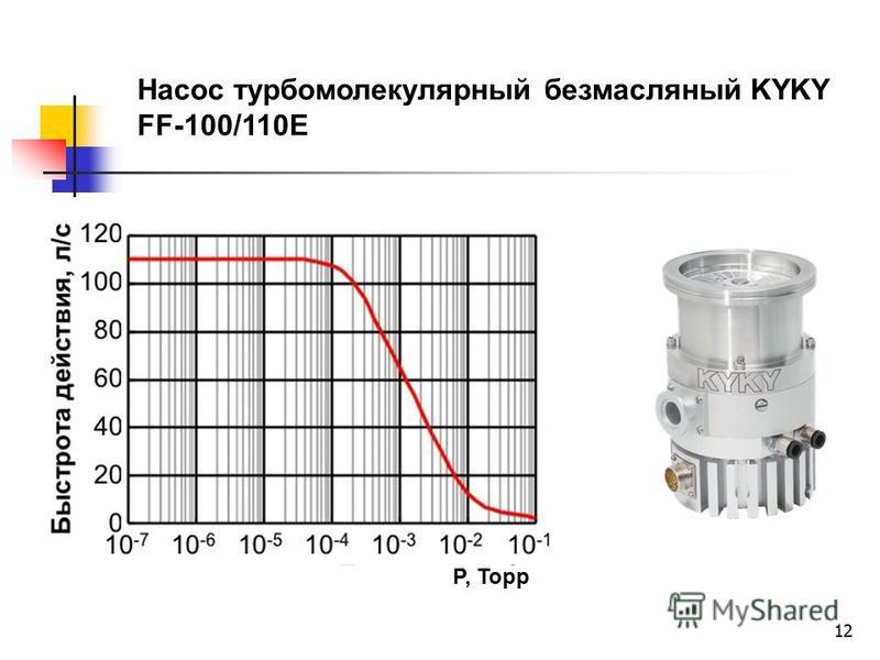 12 Насос турбомолекулярный безмасляный KYKY FF-100/110E Р, Торр