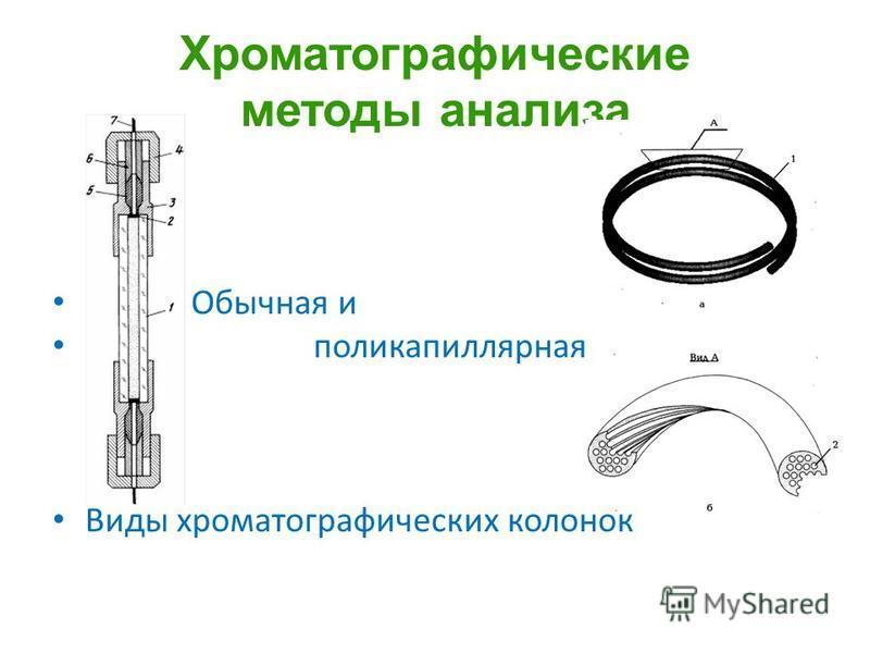 Хроматографические методы анализа Обычная и поликапиллярная Виды хроматографических колонок