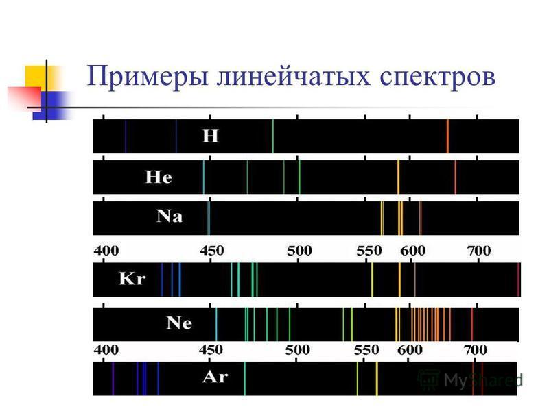 Примеры линейчатых спектров