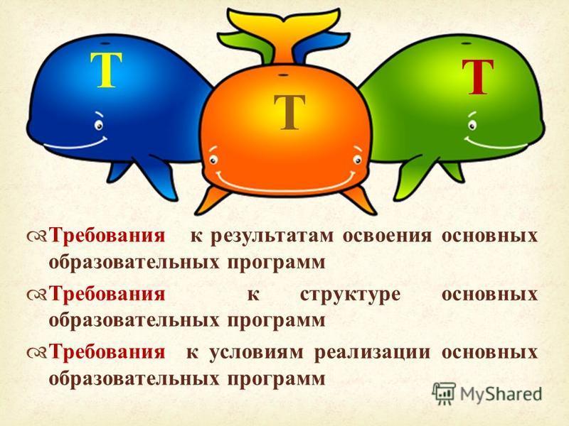 Требования к результатам освоения основных образовательных программ Требования к структуре основных образовательных программ Требования к условиям реализации основных образовательных программ Т Т Т