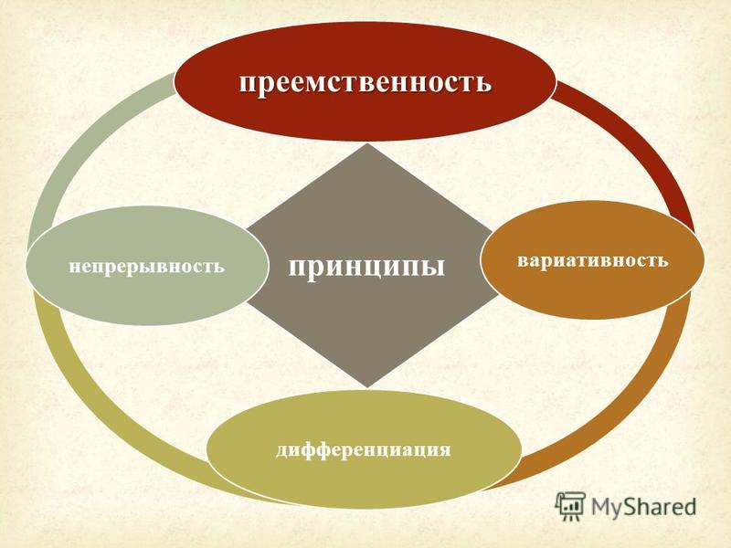 принципы преемственность вариативность дифференциация непрерывность