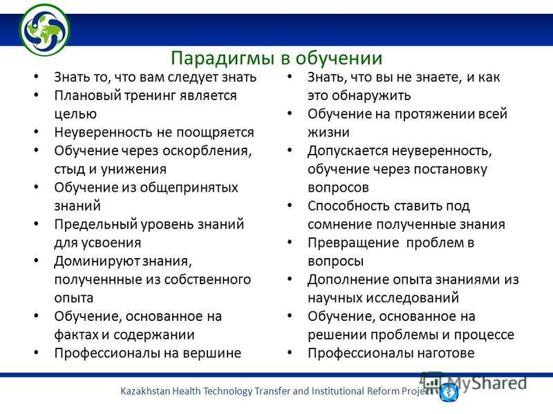 Kazakhstan Health Technology Transfer and Institutional Reform Project Парадигмы в обучении Знать то, что вам следует знать Плановый тренинг является целью Неуверенность не поощряется Обучение через оскорбления, стыд и унижения Обучение из общепринят